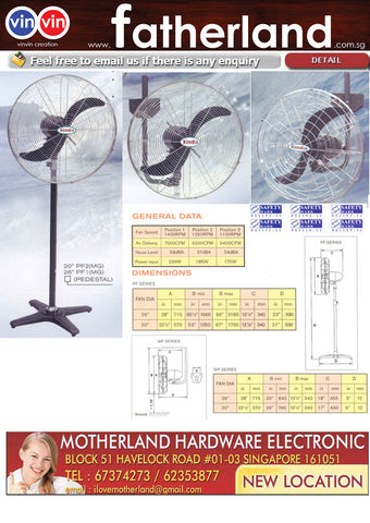 Fans, Ventilation & Air Quality