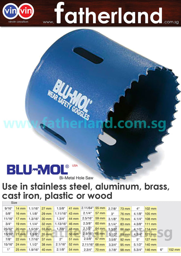 BLU MOL 98MM HOLE SAW