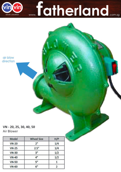 AIR BLOWER INDUSTRIAL