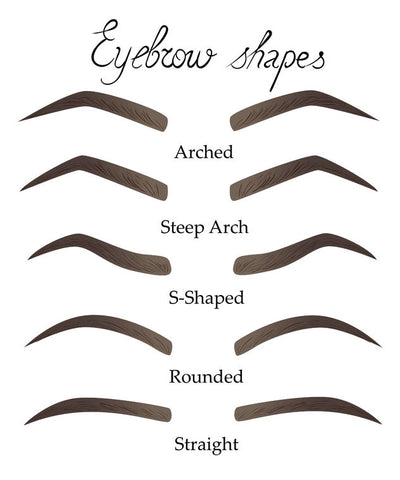 Different brows shapes by Miracos Makeup
