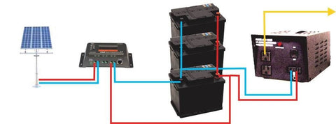 building-a-battery-backup-system-1-1024x379