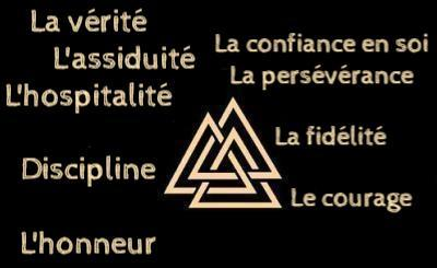 valknut-signification