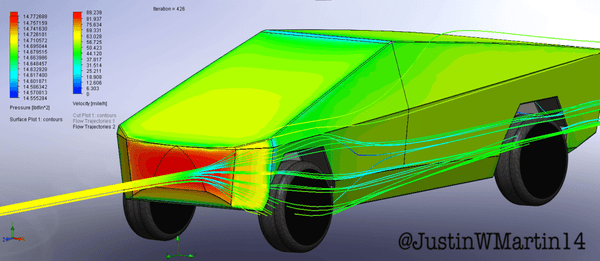 A digital image of the Cybertruck testing its aerodynamics