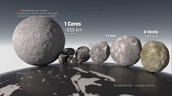 Ceres 1, the first astroid ever found is gigantic and almost double the size of its nearest sibling.
