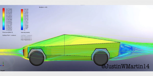 Is the Tesla Cybertruck aerodynamic?