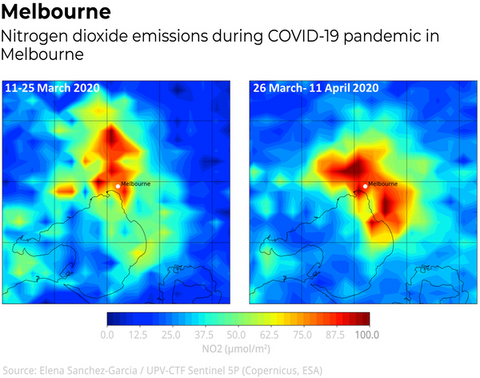 Melbourne's nitrogen dioxide concnetrations have increased by 40%.