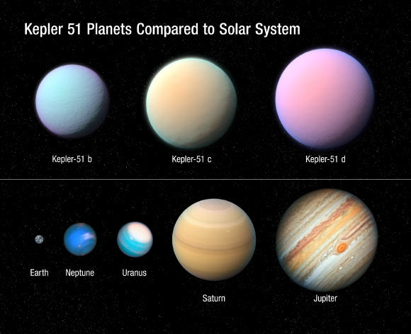 Super Puff worlds are the size of jupiter but their density is less than 1% of it
