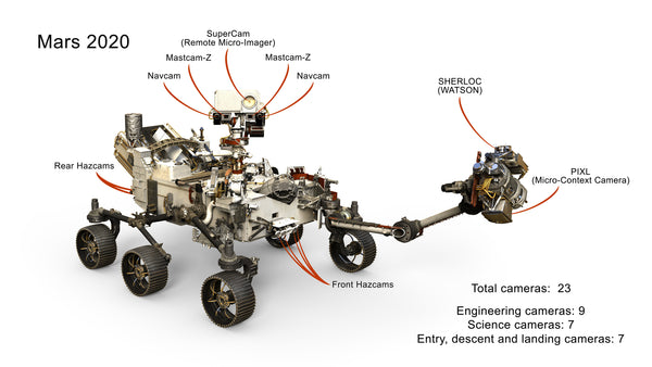 What does the Mars 2020 Rover look like?