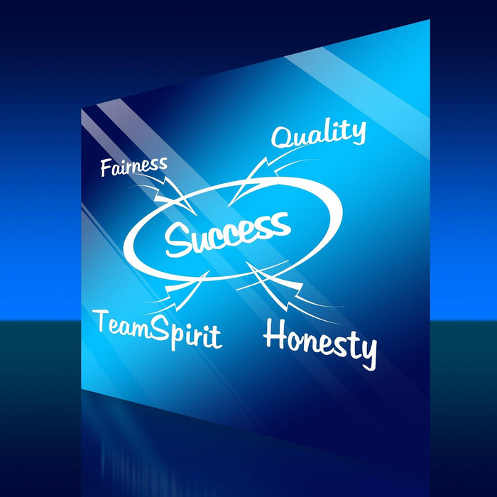 Honesty and Integrity Survey Psychometric test - Outplacement Services Sydney