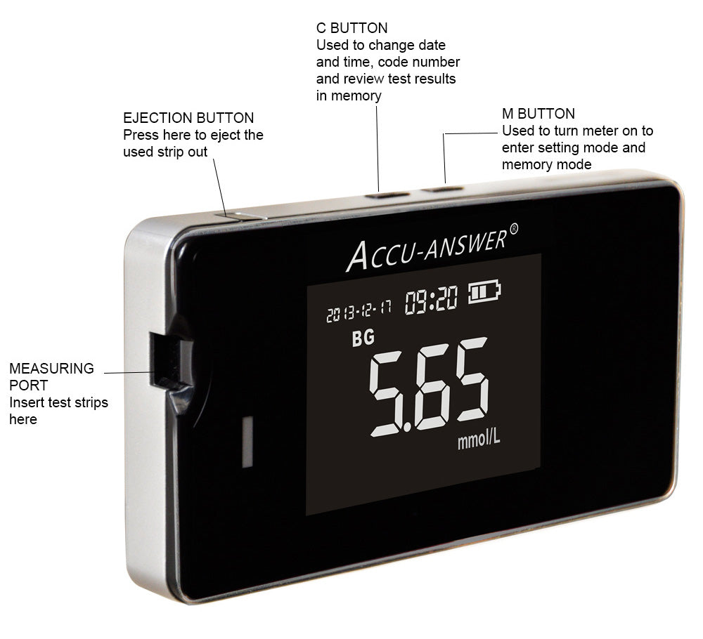ACCU-ANSWER® ISAW® BLOOD TEST METER ONLY