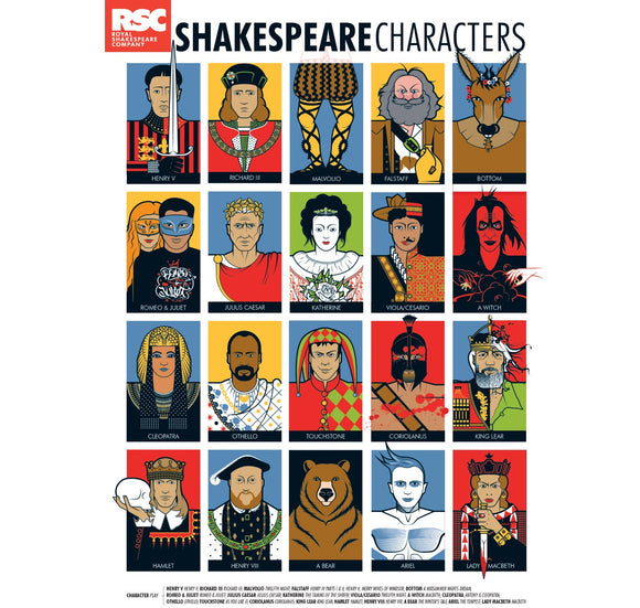 Poster: Shakespeare Characters 1