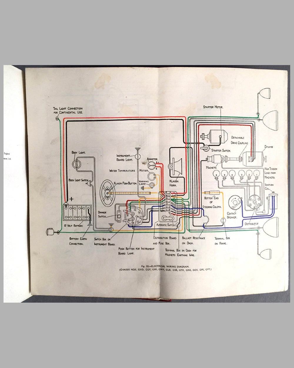 Rolls Royce factory handbook and maintenance manual for 20-25 H.P. on