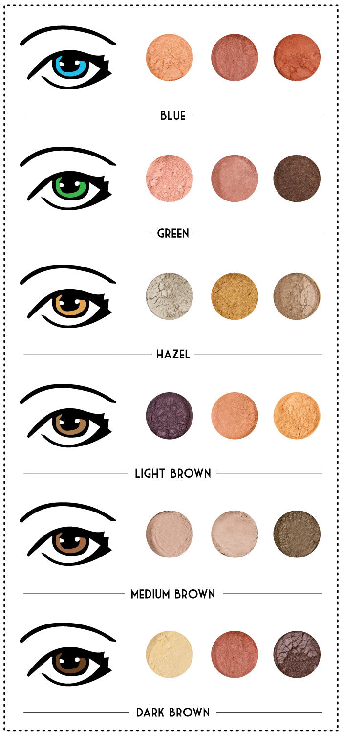 mojo spa's guide to eyeshadows