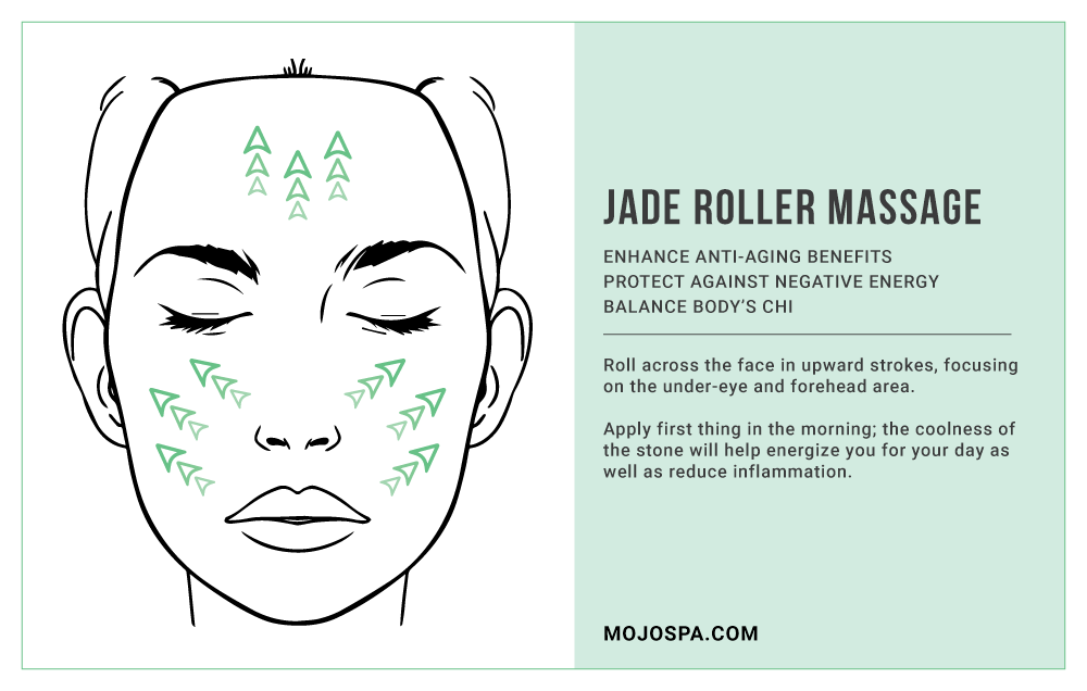 Jade Roller Massage: 	Roll across the face in upward strokes, focusing on the under-eye and forehead area.   	Apply first thing in the morning; the coolness of the stone will help energize you for your day as well as reduce inflammation.