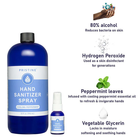 Hand sanitizer sanitizing spray alcohol ingredients
