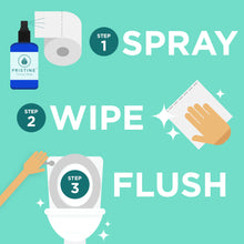 Spray Pristine onto dry toilet paper to create an instant wet wipe that is actually flushable and free of harsh ingredients.
