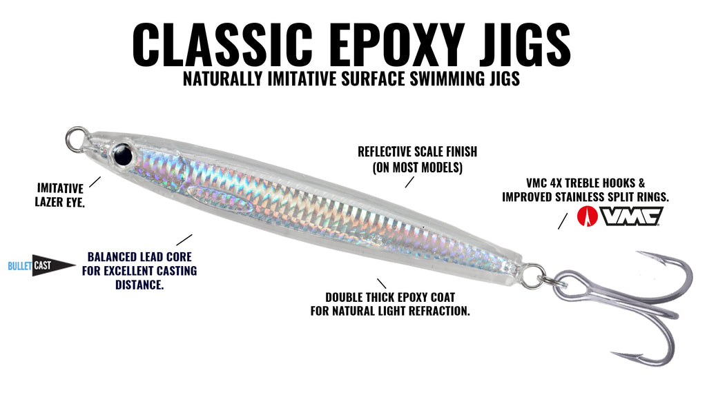 hogy epoxy jig diagram