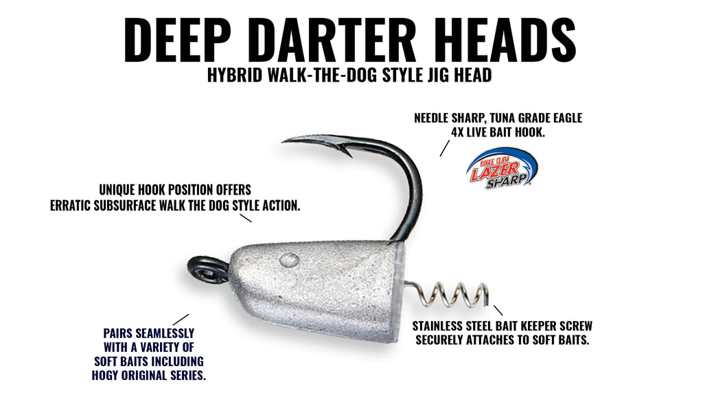 hogy darter head jig diagram