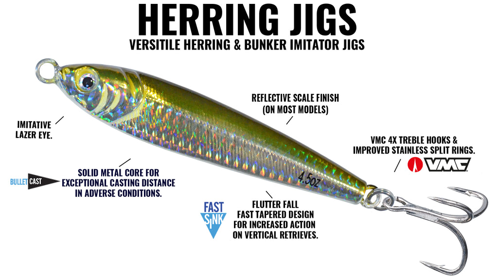 hogy herring jig diagram