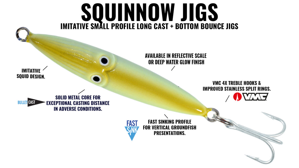 hogy squinnow jig diagram
