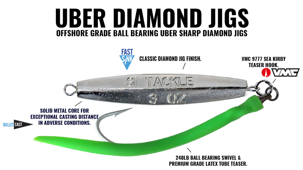 hogy uber diamond jig diagram
