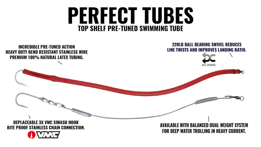 perfect tube diagram