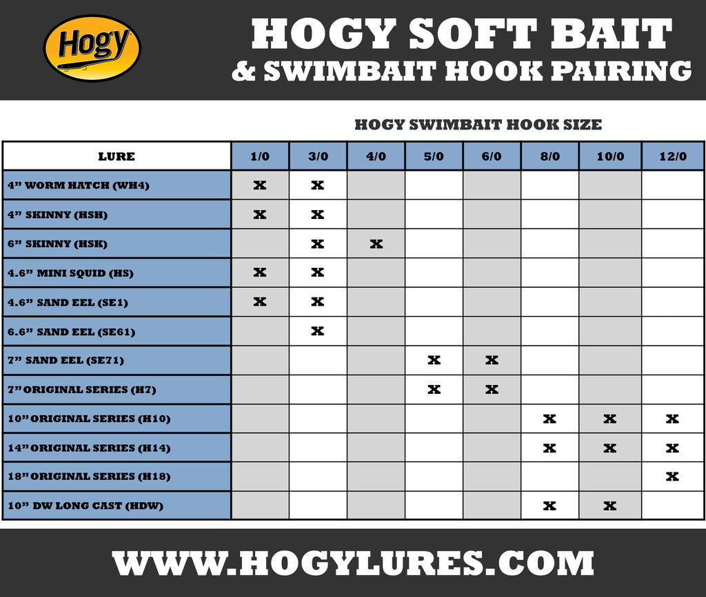 Hogy Swimbait Hook Rigging Chart