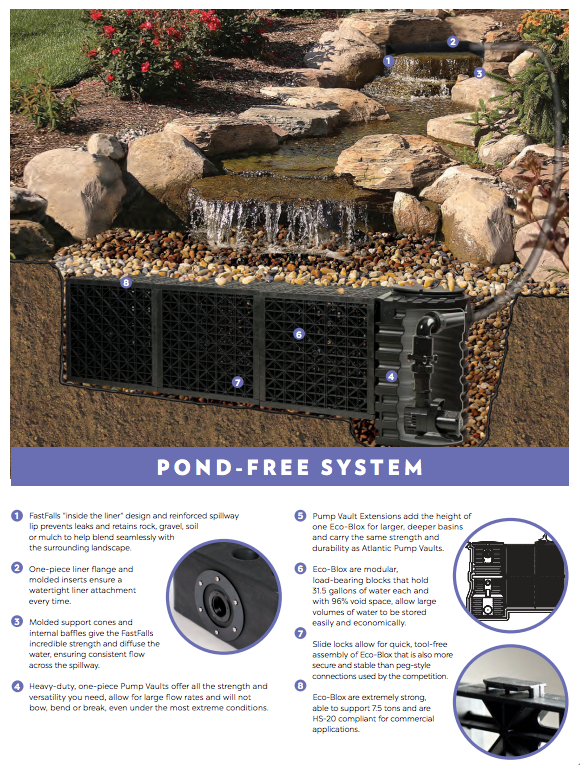 atlantic water gardens pond-free system available at kinetic water features