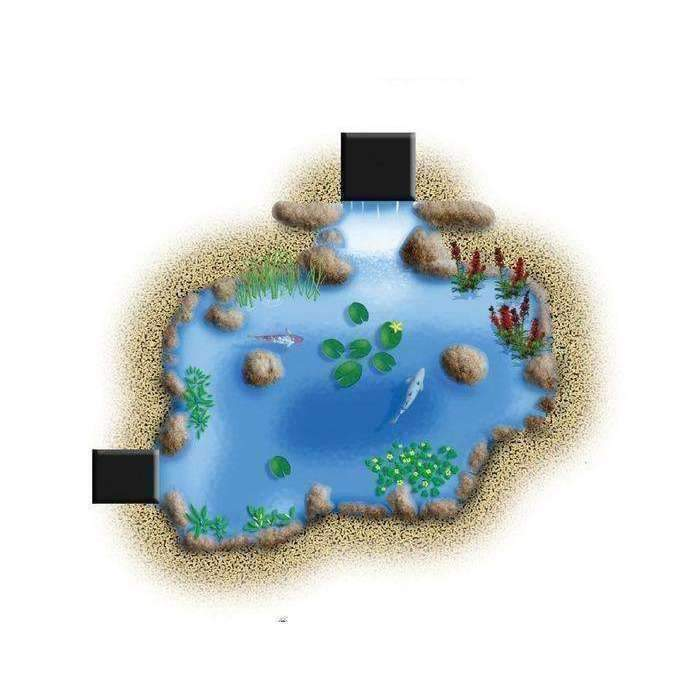 Aquascape Small Pond Kit 8 Ft X 11 Ft With Aquasurge 3000 Pump Kinetic Water Features
