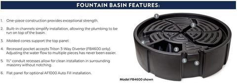 "Atlantic 46"" Fountain Basin Model FB4600-Fountain Basin-Atlantic Water Gardens-Kinetic Water Features"
