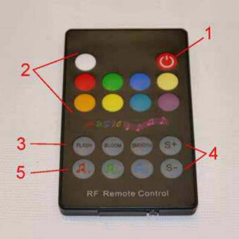 Spare Kasco Remote Control for Color Changing RGB3C5 & RGB6C5 LIghts-Remote Control-Kasco Marine-Kinetic Water Features