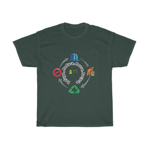 Refuse, Reduce, Reuse, Recycle - Unisex T-Shirts, Men cotton tee, women round neck printed tshirt many colours