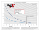 Dive-Xtras BlackTip