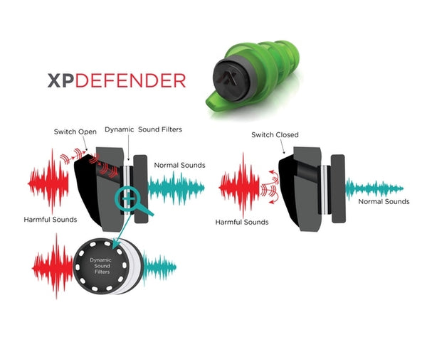 SPORT EAR XP Defender Smoke - SKU: SE-XPD-S, 50-100, Amazon, earmuffs-ear-plugs, ebay, Shooting-Gear, sport-ear
