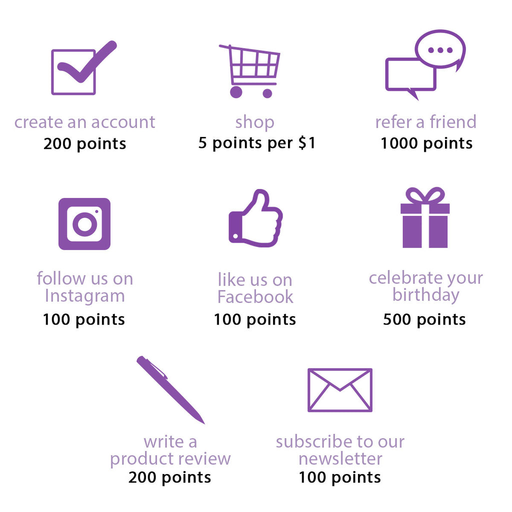 Ways to earn reward points