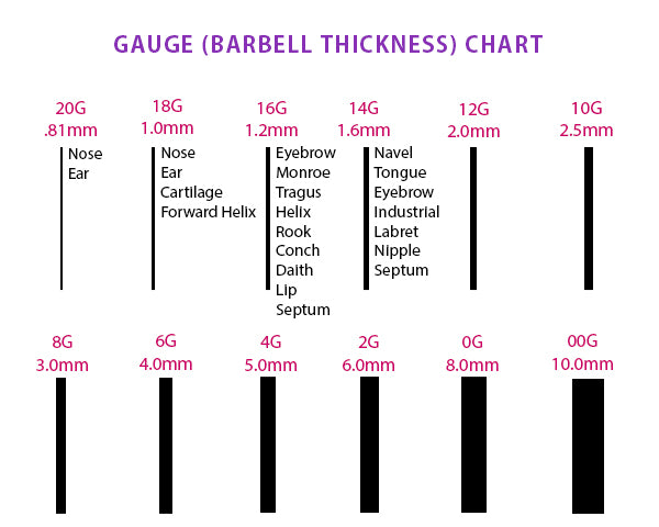 Gauge / thickness size chart measurements