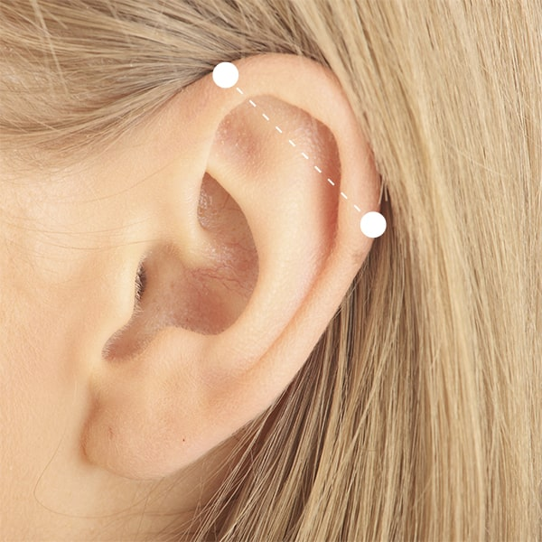 Industrial piercing placement
