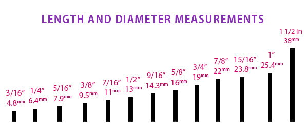 Length and diameter measurement chart