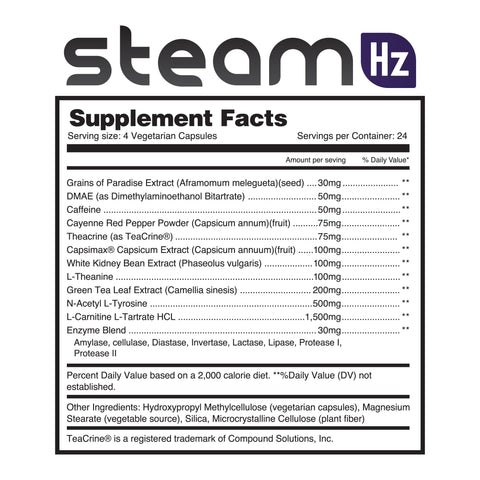 STEAM Hz