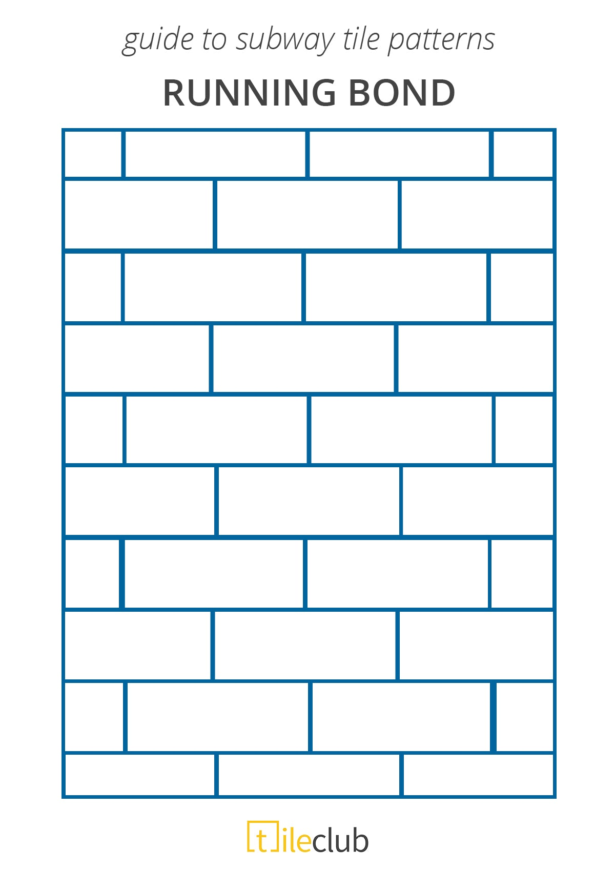 Running Bond Pattern or Brick Layout for Subway Tile