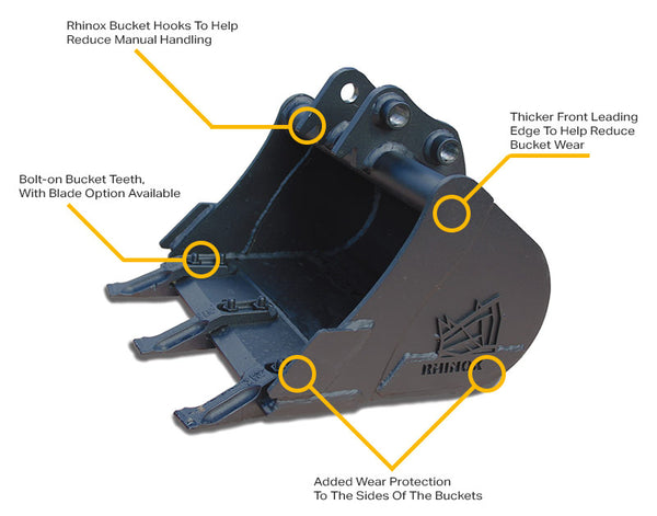 Rhinox Micro Buckets Features