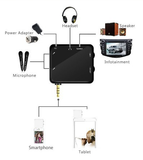 NVM04 Android/iPad Tablet Or SmartPhone Karaoke Player Interface with Dual Microphone Kit - Amateur Home Studio