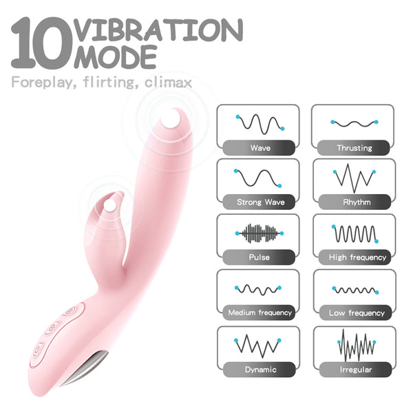 Female Rabbit Vibrators USB Chargeable G Spot Vibrator