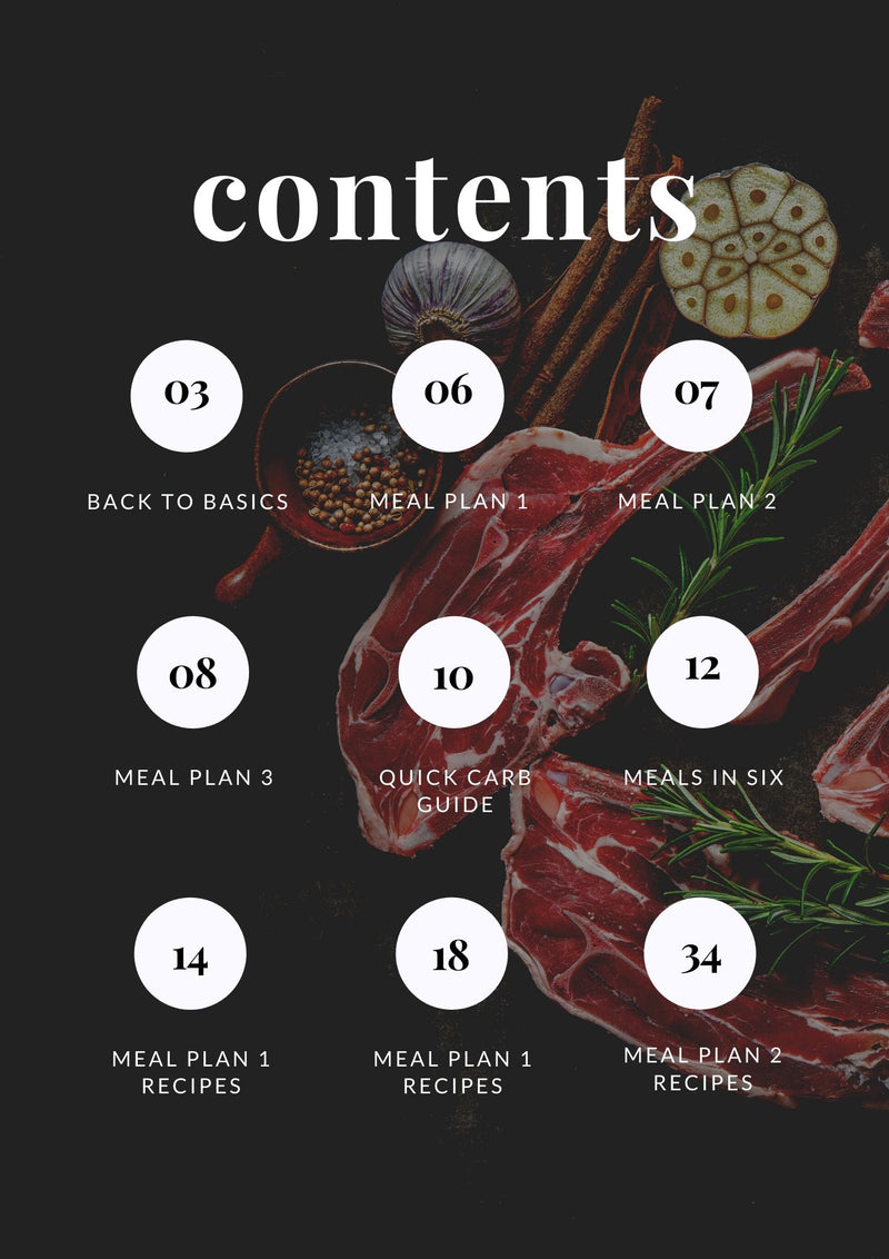 Keto For Beginners II eBook