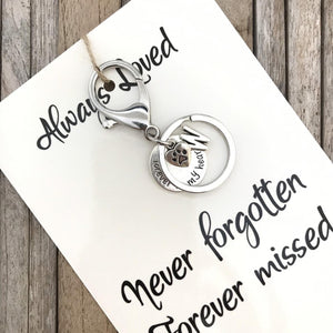 Personalized dog loss keychain