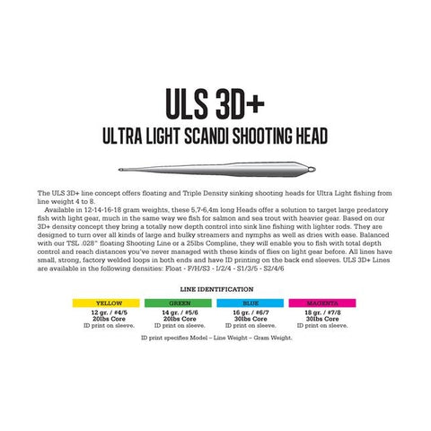 Guideline ULS 3+ Shooting Head
