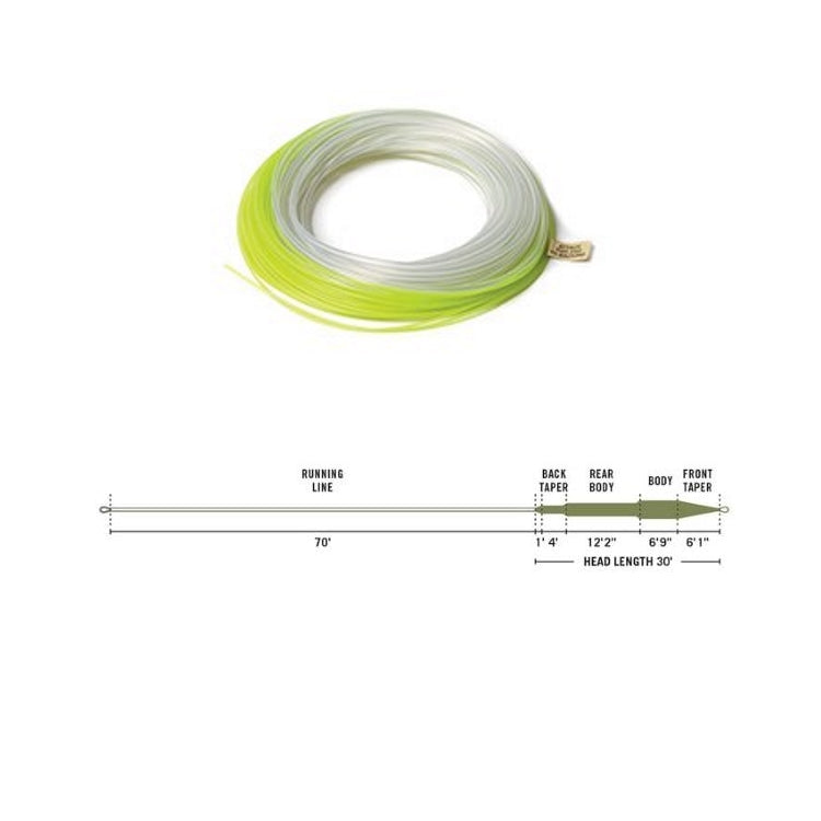Rio In Touch Outbound Short Full Intermediate Fly Line