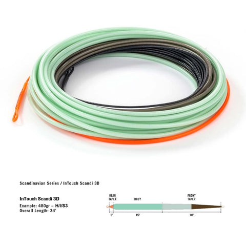 Rio Scandi 3D Shooting Head Fly Line