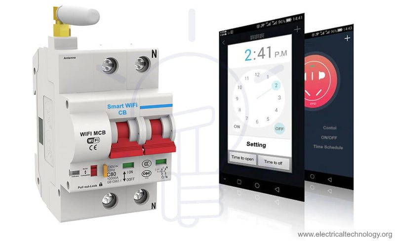 Smart WiFi Circuit Breaker - Remote Control Protection by Smartphone