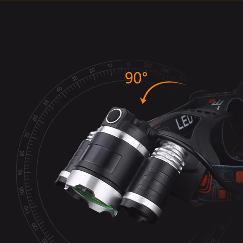 Electrika™ : Exclusive LED Headlamp & Headlight - 90 Degree Foldable
